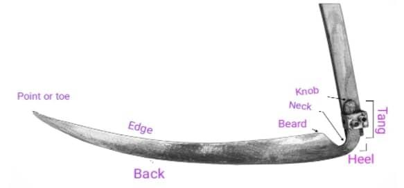 European scythe blade